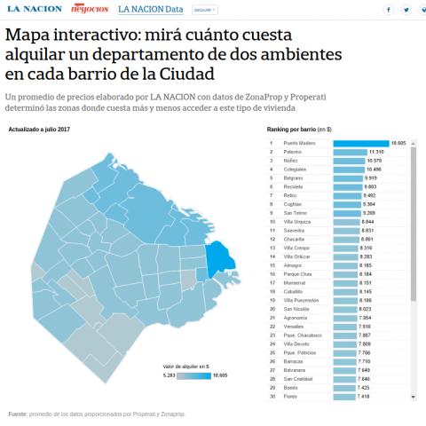 05/09/2017 - La Nación